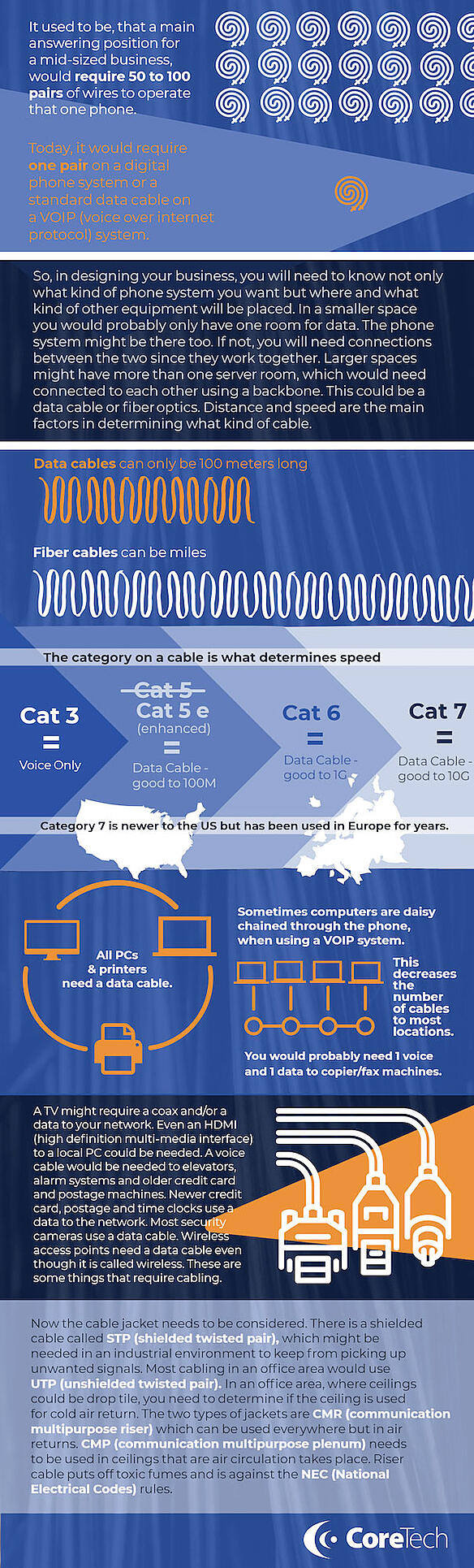 Cabling-infographic2
