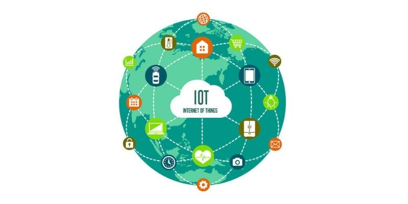6Cyber Security Risks Internet of Things (IoT) Poses to Your Organization - Featured Image