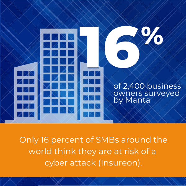 SMBs don't think they are at risk of cyber attacks
