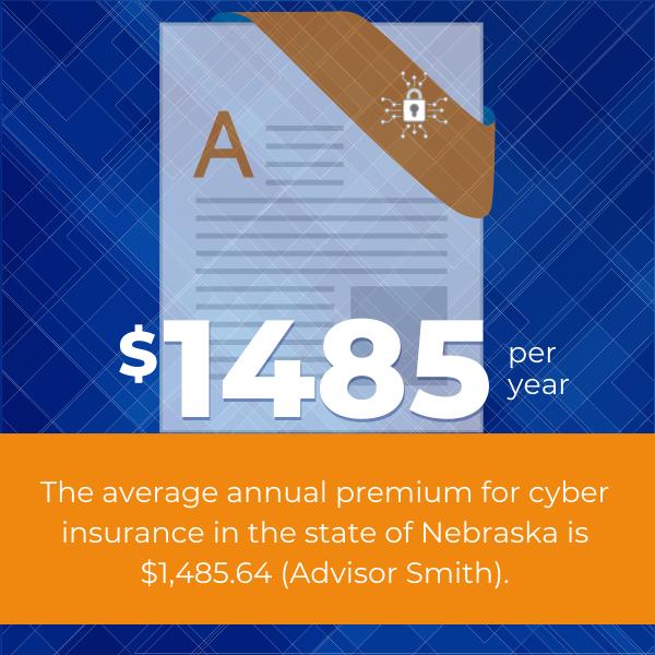 average cost of cyber insurance premium in Nebraska